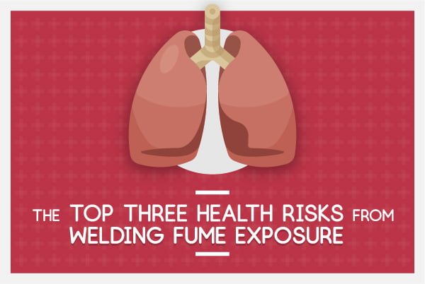 The Top Three Health Risks from Welding Fume Exposure
